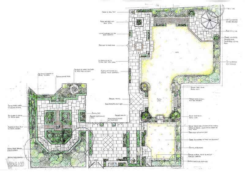 Arcadia Blog - The Walled Garden - Colour Plan